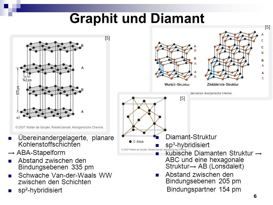 Graphit und Diamant [5] [5] [5] Übereinandergelagerte, planare Kohlenstoffschichten. → ABA-Stapelform.